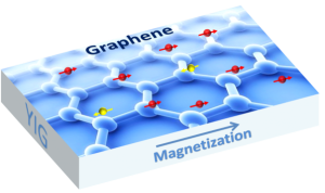 Magnetic-graphene-603x357
